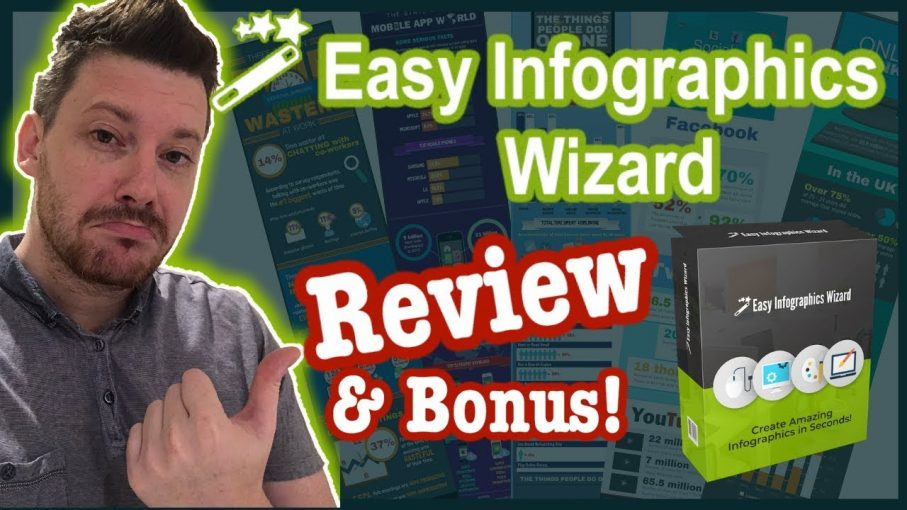 easy infographics wizard