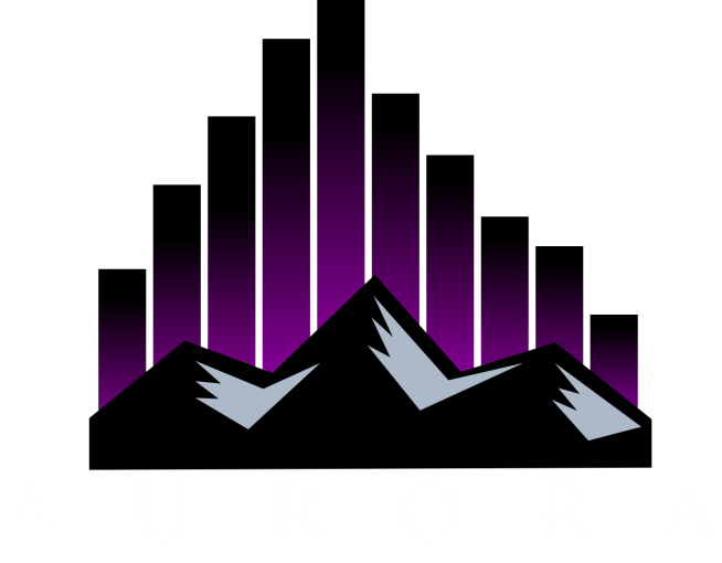 aurora software review